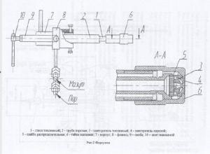 газомазутная горелка ГМГ (форсунка)