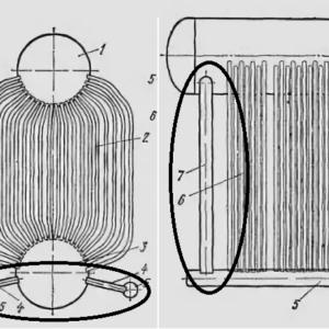 Опускные (водоопускные) и перепускные трубы котла