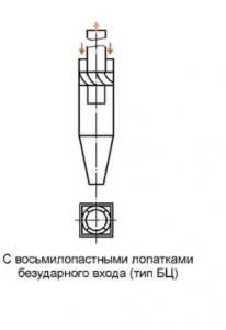 циклонный элемент батарейного циклона ЦБ (16, 20, 25, 30, 42, 49, 56)