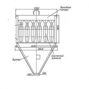 циклон бц 259 (золоуловители батарейные типа бц 259)