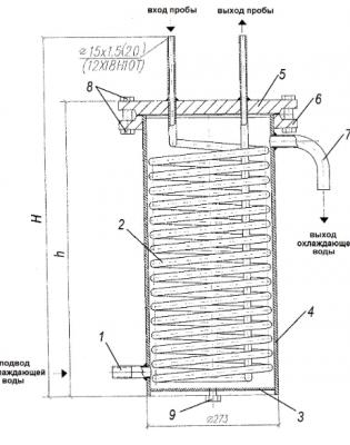 Холодильник отбора проб (охладитель проб воды)