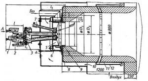 Завихритель тангенциальный горелки ГМП-16 Котла ДЕ-25