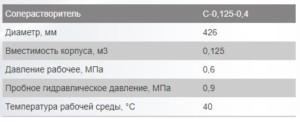 характеристики Солерастворитель С 0,125 0,4 (Ду426)